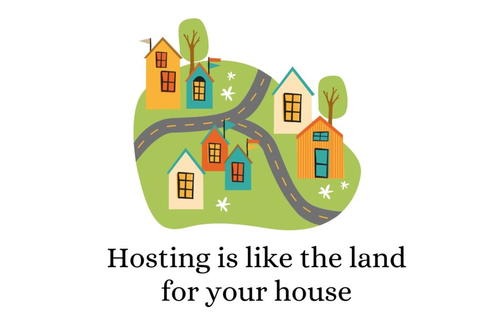 Web Hosting is like the land for your house