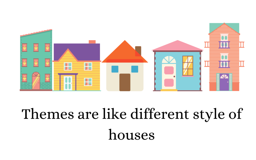 Themes are like different styles of houses.